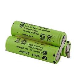 Moser Battery - batéria pre modely: 1871, 1872